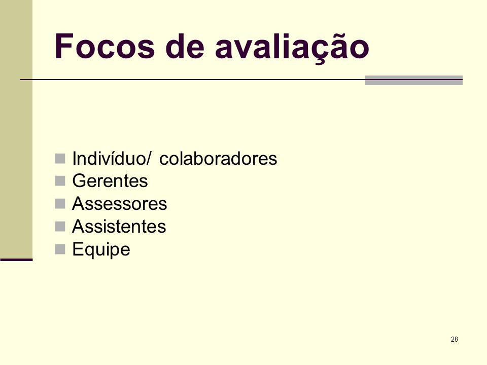 Focos de avaliação Indivíduo/ colaboradores Gerentes Assessores