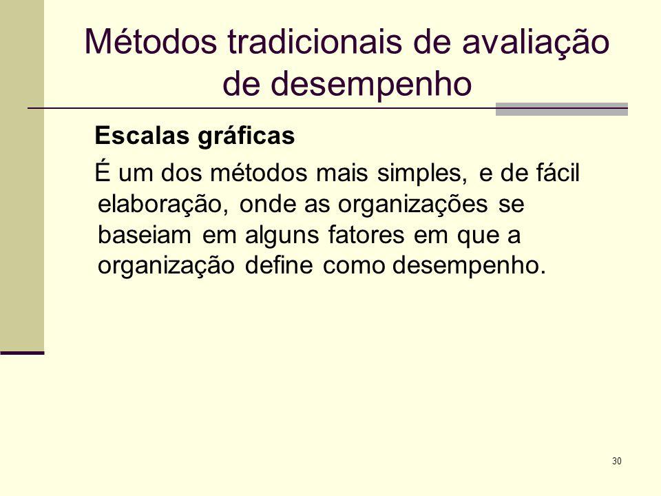 Métodos tradicionais de avaliação de desempenho