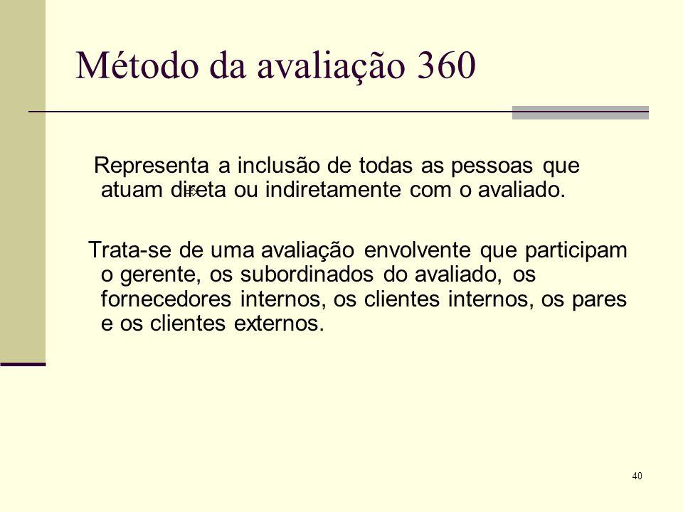 Método da avaliação 360 ⇨ Representa a inclusão de todas as pessoas que atuam direta ou indiretamente com o avaliado.