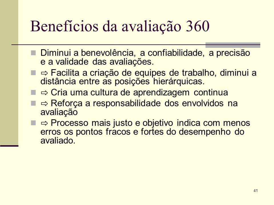 Benefícios da avaliação 360
