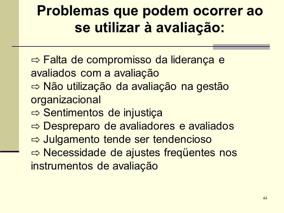 Problemas que podem ocorrer ao se utilizar à avaliação: