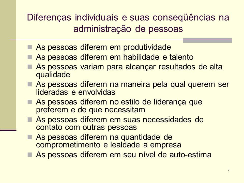 Diferenças individuais e suas conseqüências na administração de pessoas