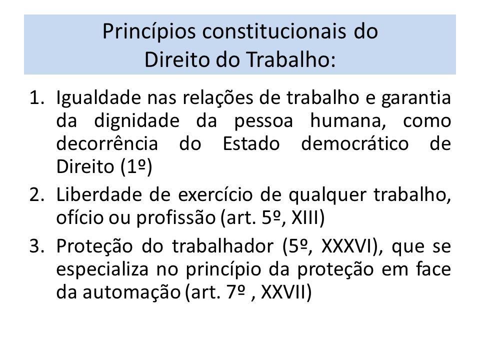 Princípios constitucionais do Direito do Trabalho: