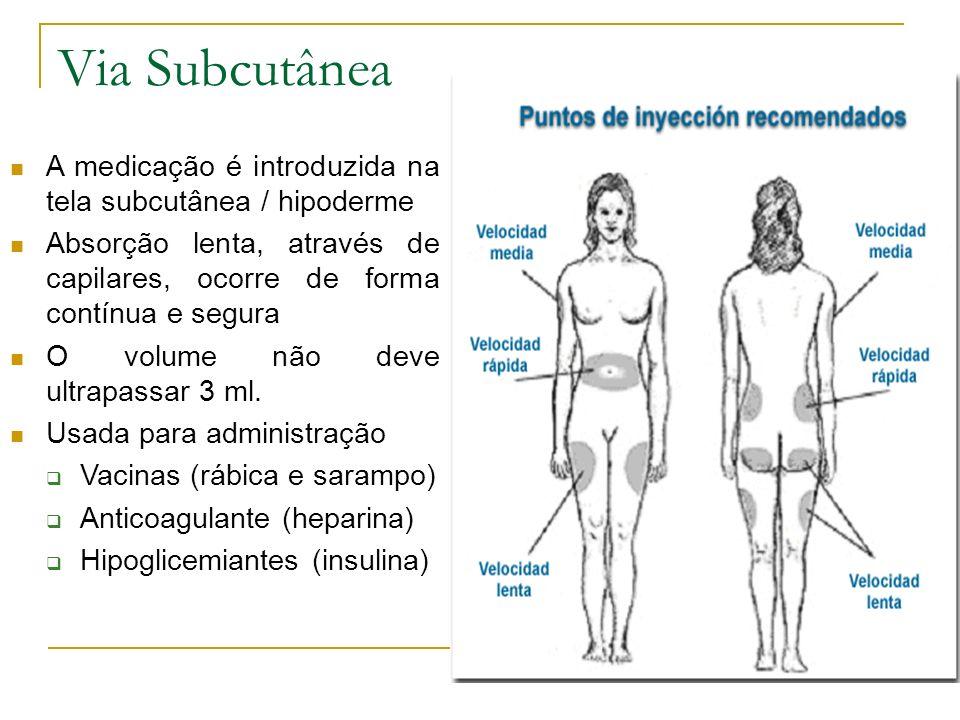 Via Subcutânea A medicação é introduzida na tela subcutânea / hipoderme. Absorção lenta, através de capilares, ocorre de forma contínua e segura.