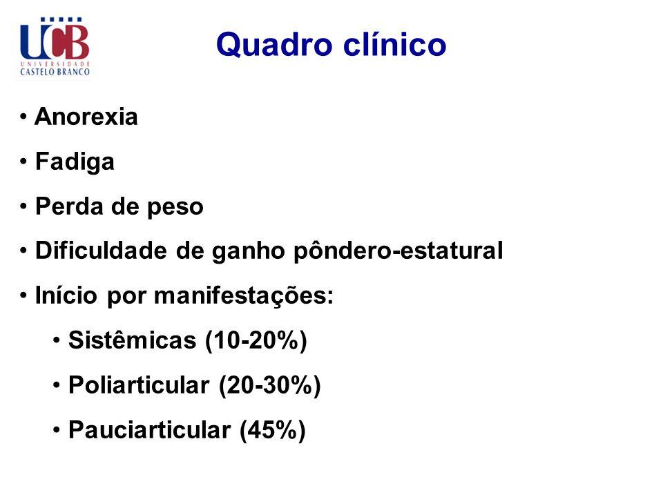 Quadro clínico Anorexia Fadiga Perda de peso