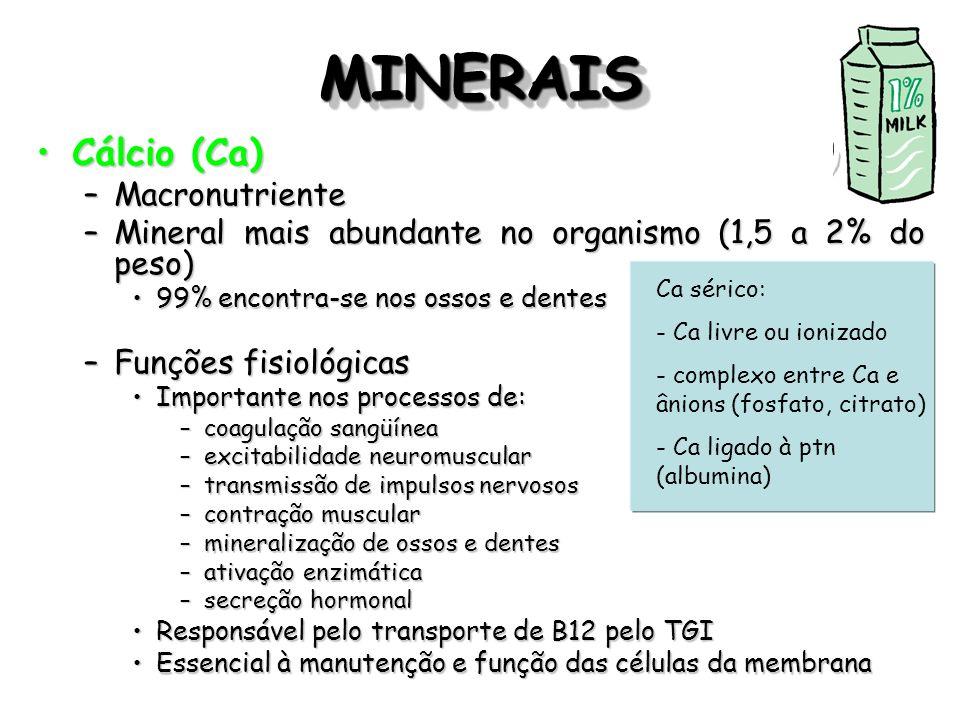 MINERAIS Cálcio (Ca) Macronutriente