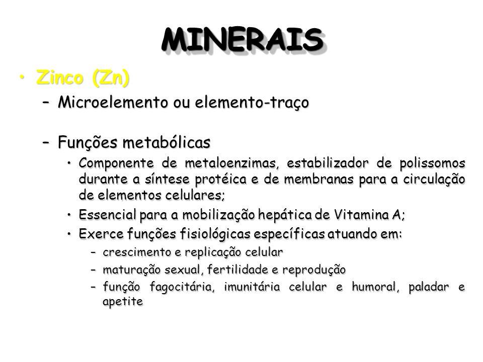 MINERAIS Zinco (Zn) Microelemento ou elemento-traço