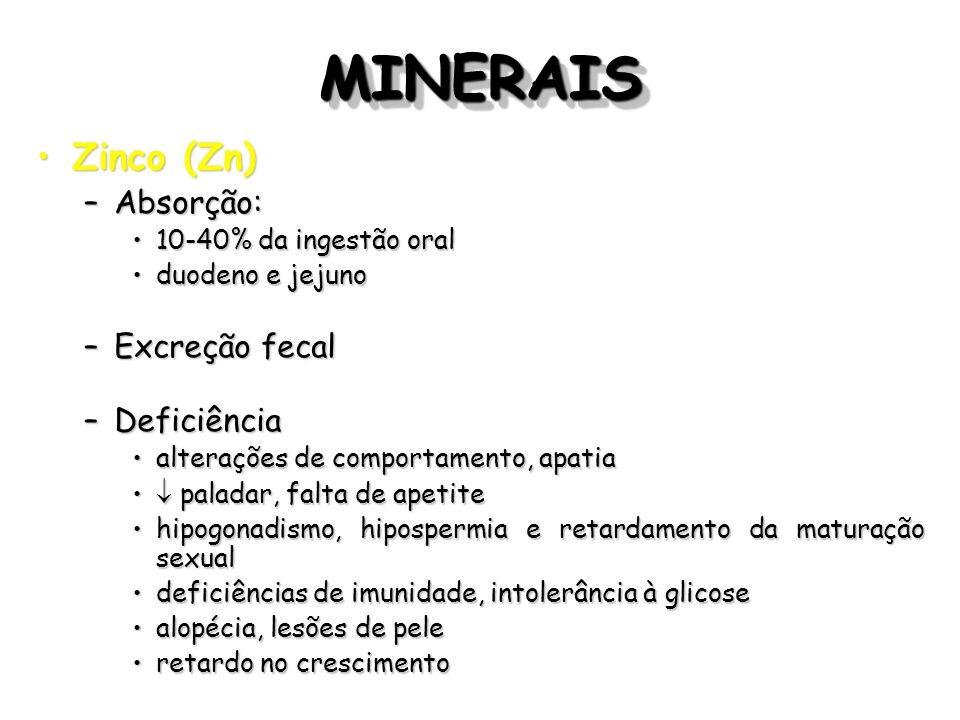 MINERAIS Zinco (Zn) Absorção: Excreção fecal Deficiência