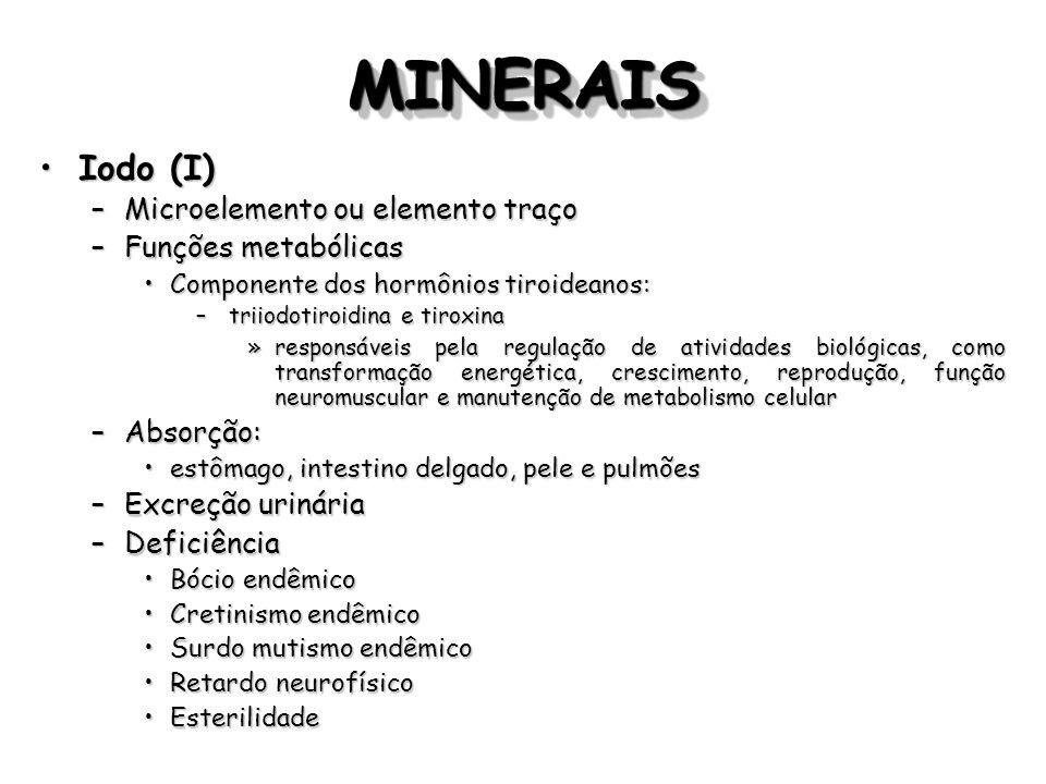 MINERAIS Iodo (I) Microelemento ou elemento traço Funções metabólicas
