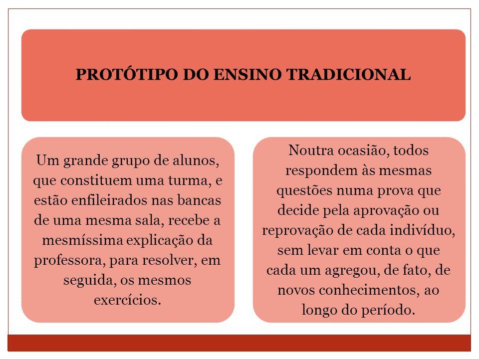 PROTÓTIPO DO ENSINO TRADICIONAL