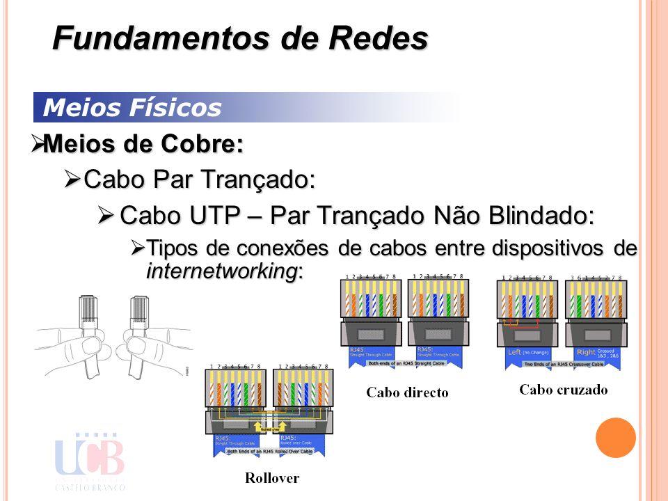 Fundamentos de Redes Meios de Cobre: Cabo Par Trançado: