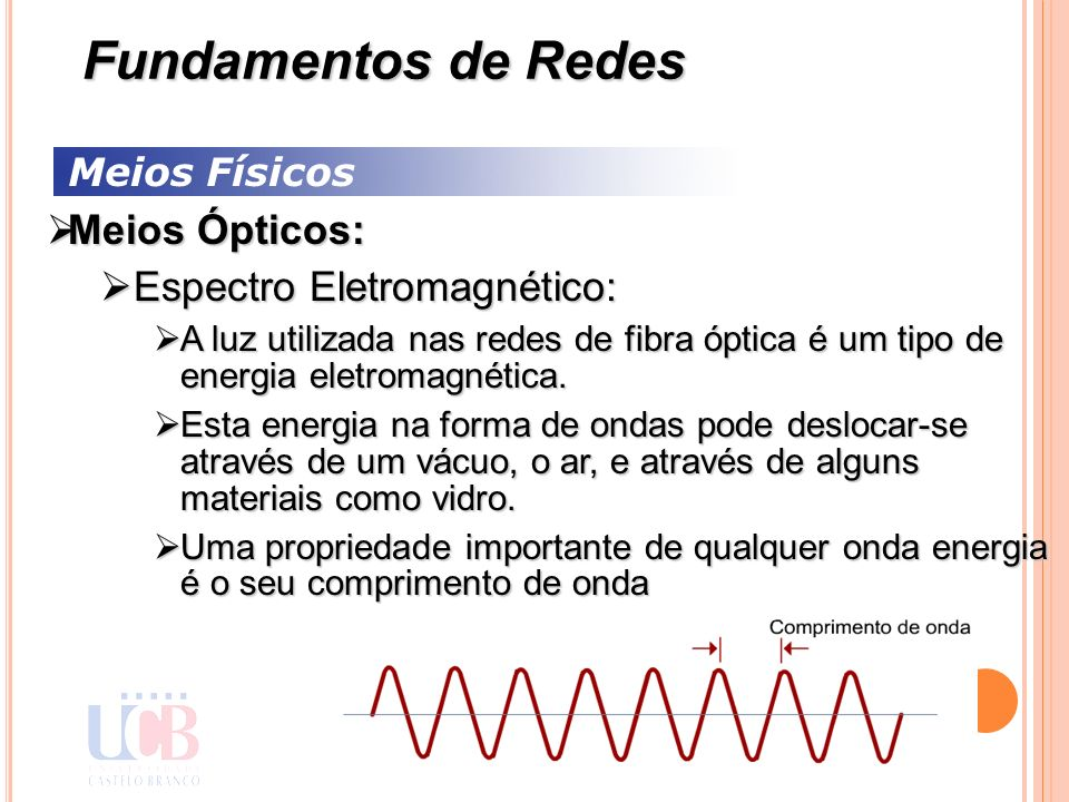 Fundamentos de Redes Meios Ópticos: Espectro Eletromagnético: