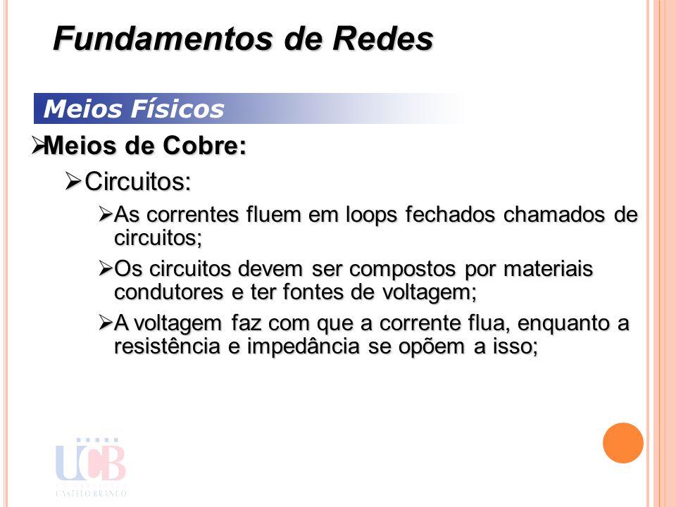 Fundamentos de Redes Meios de Cobre: Circuitos: Meios Físicos
