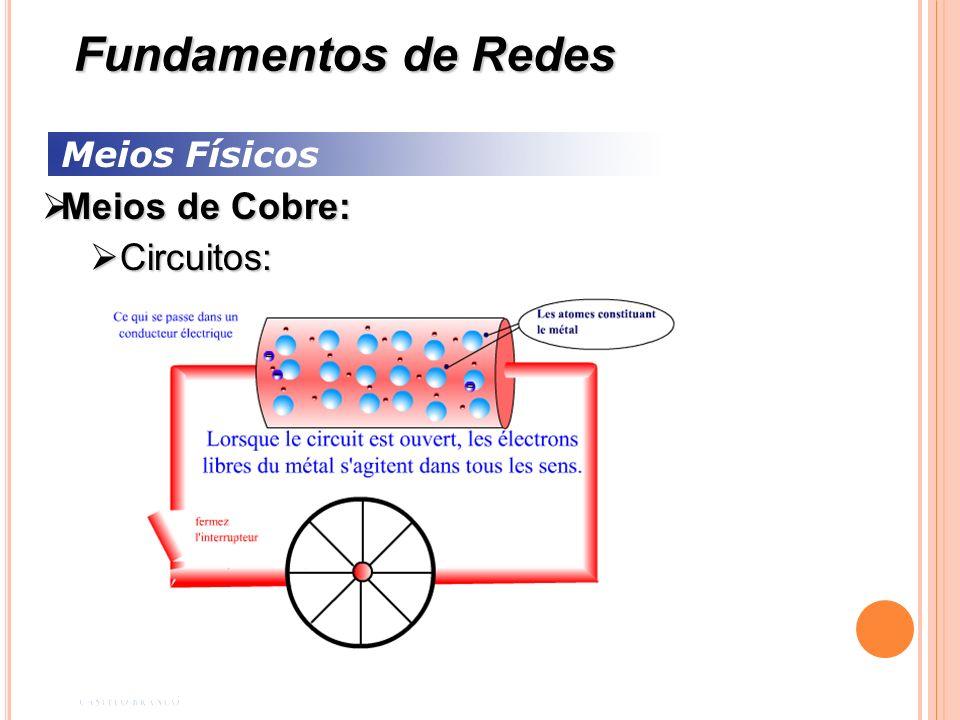 Fundamentos de Redes Meios Físicos Meios de Cobre: Circuitos: