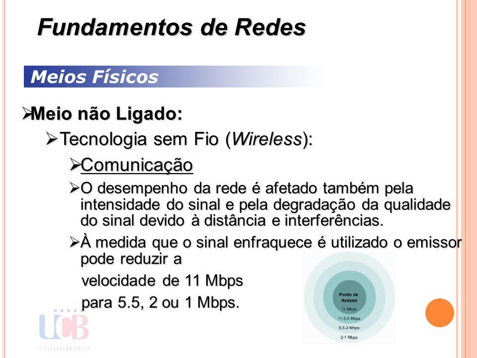 Fundamentos de Redes Meio não Ligado: Tecnologia sem Fio (Wireless):