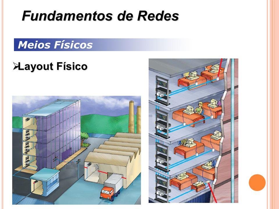 Fundamentos de Redes Meios Físicos Layout Físico