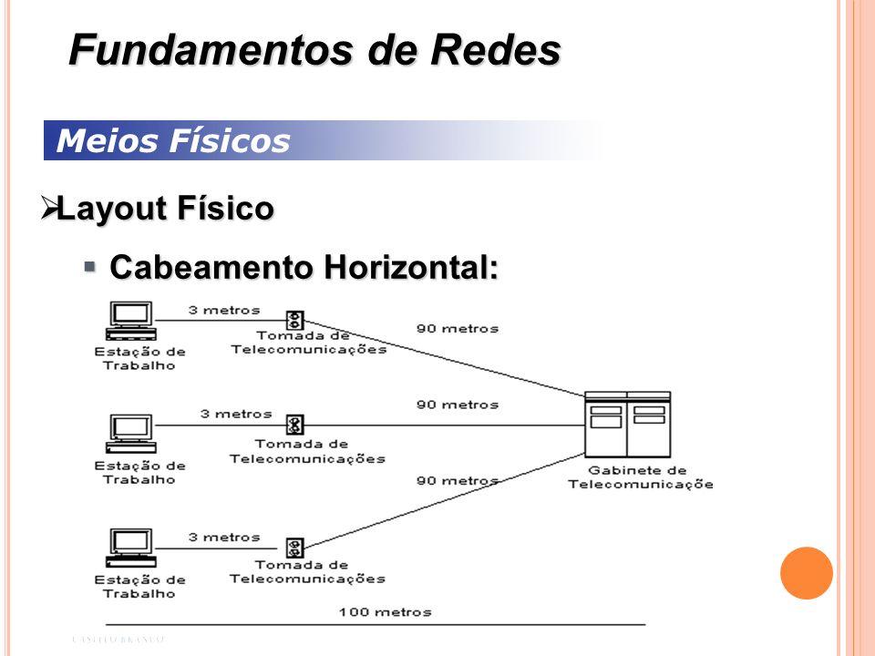 Fundamentos de Redes Layout Físico Cabeamento Horizontal: