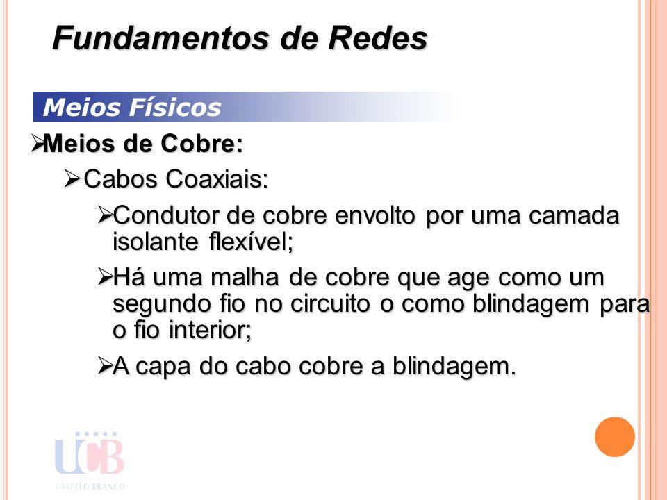 Fundamentos de Redes Meios de Cobre: Cabos Coaxiais: