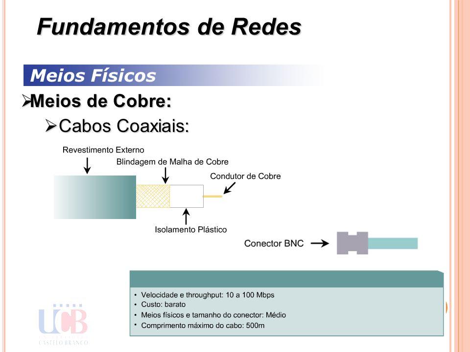 Fundamentos de Redes Meios Físicos Meios de Cobre: Cabos Coaxiais:
