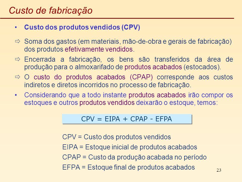 Custo de fabricação Custo dos produtos vendidos (CPV)