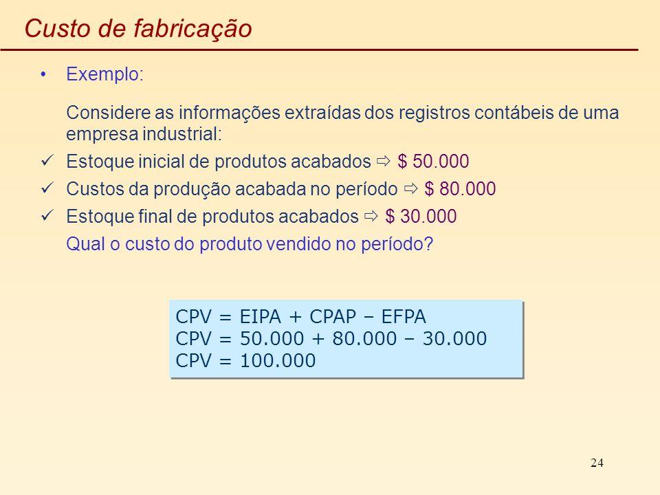 Custo de fabricação Exemplo: