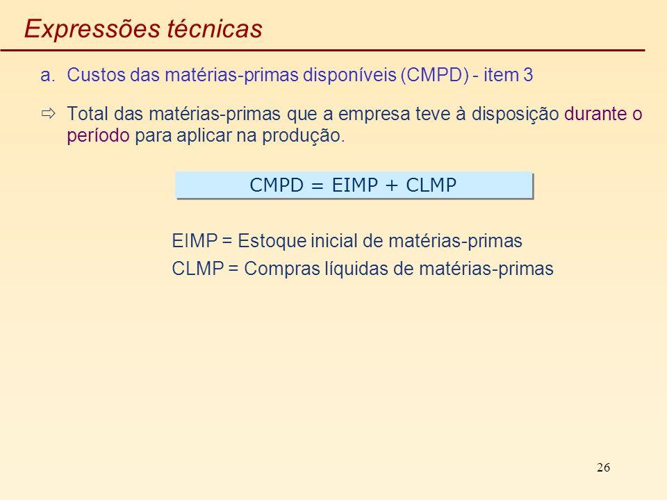 Expressões técnicas Custos das matérias-primas disponíveis (CMPD) - item 3.