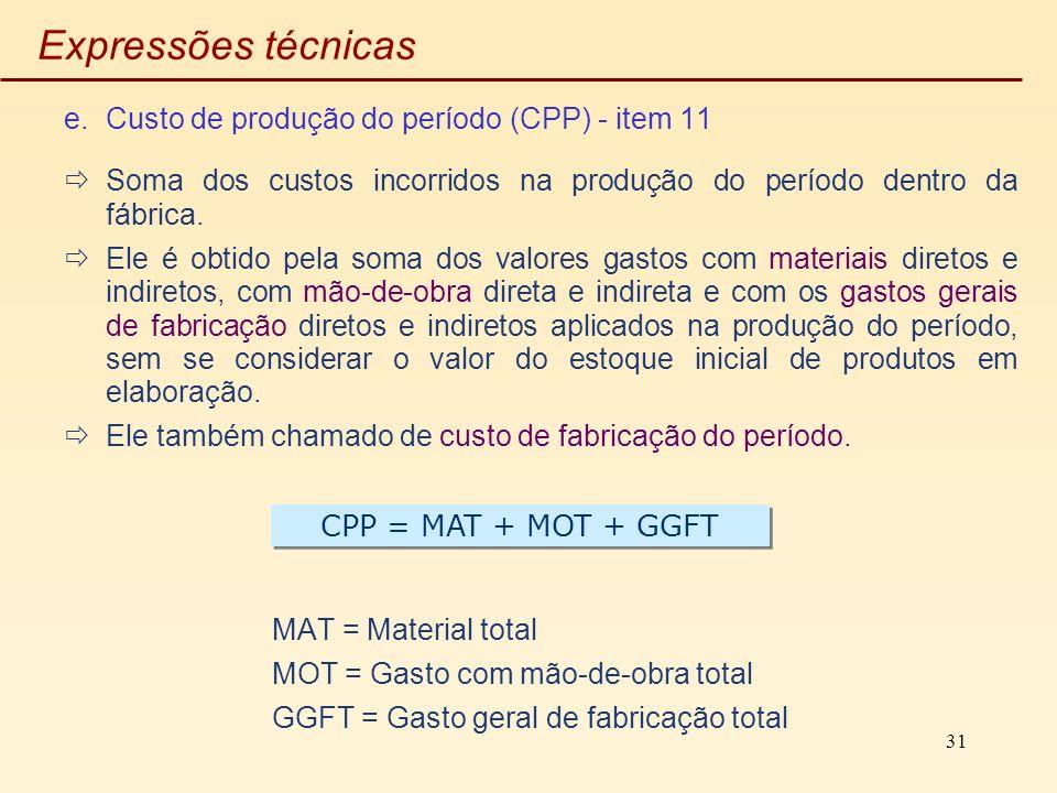 Expressões técnicas Custo de produção do período (CPP) - item 11