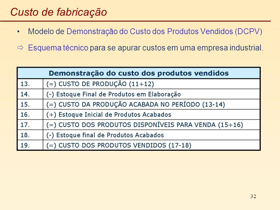 Custo de fabricação Modelo de Demonstração do Custo dos Produtos Vendidos (DCPV) Esquema técnico para se apurar custos em uma empresa industrial.
