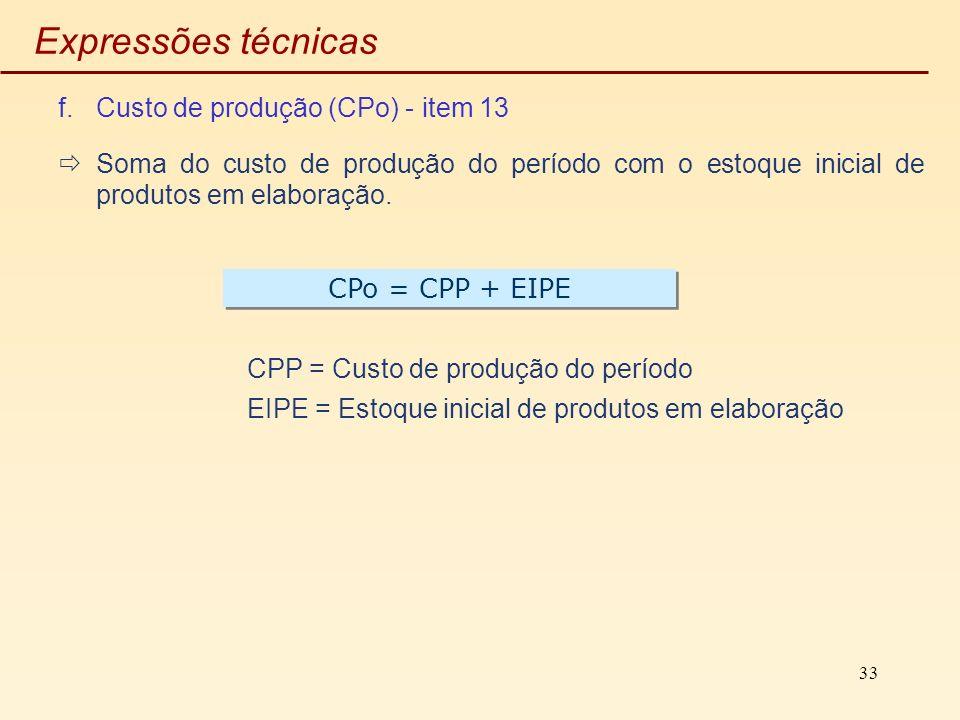 Expressões técnicas Custo de produção (CPo) - item 13