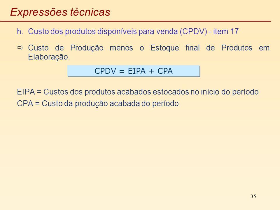 Expressões técnicas Custo dos produtos disponíveis para venda (CPDV) - item 17. Custo de Produção menos o Estoque final de Produtos em Elaboração.