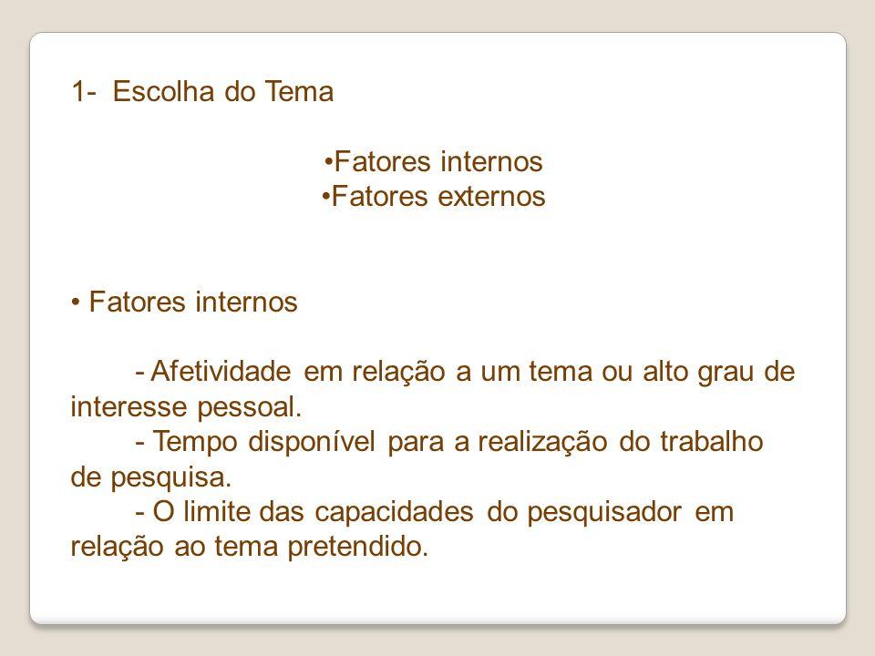 1- Escolha do Tema Fatores internos. Fatores externos.