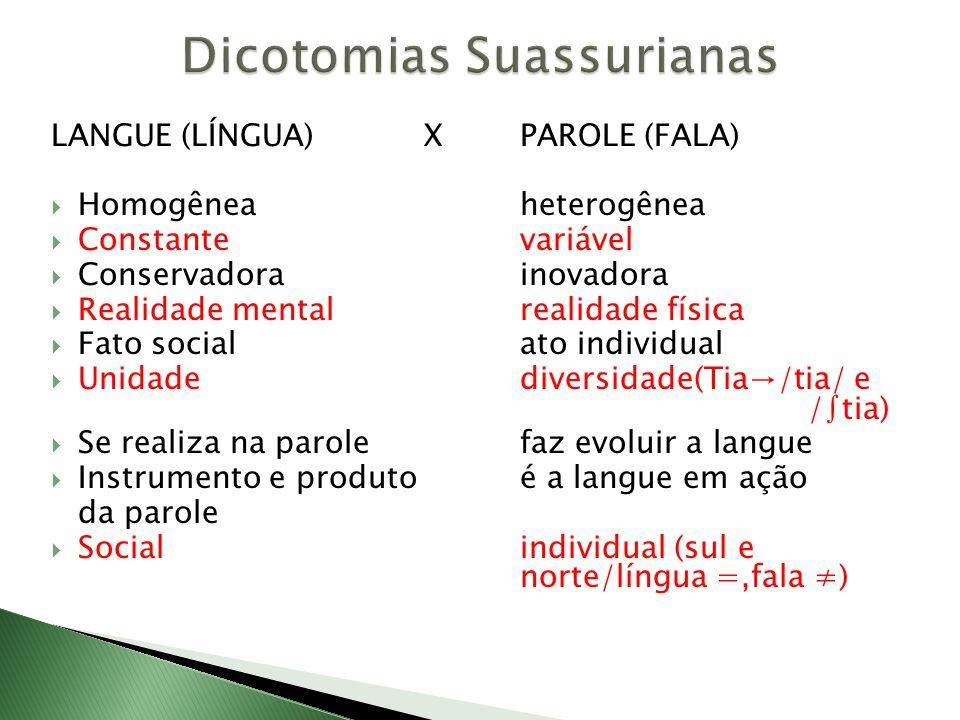 Dicotomias Suassurianas