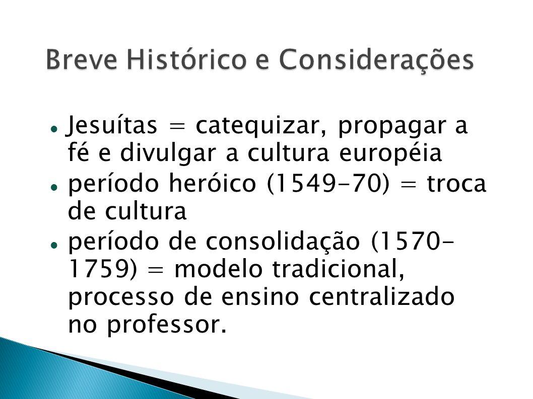 Breve Histórico e Considerações