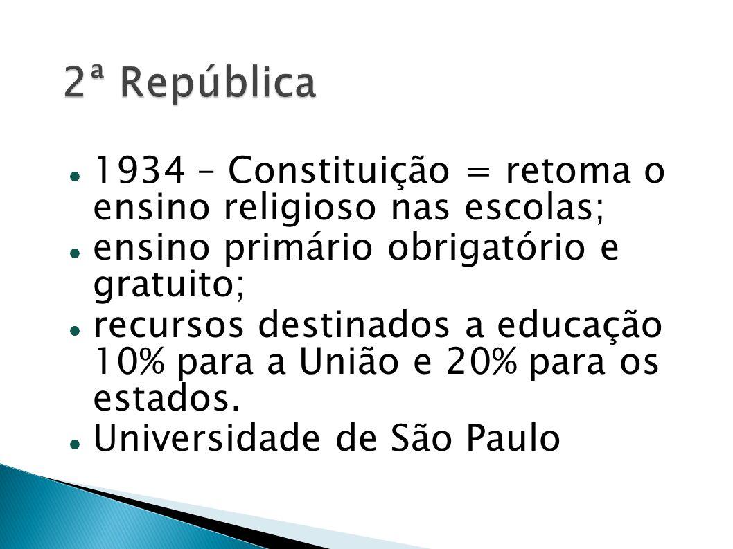 2ª República 1934 – Constituição = retoma o ensino religioso nas escolas; ensino primário obrigatório e gratuito;