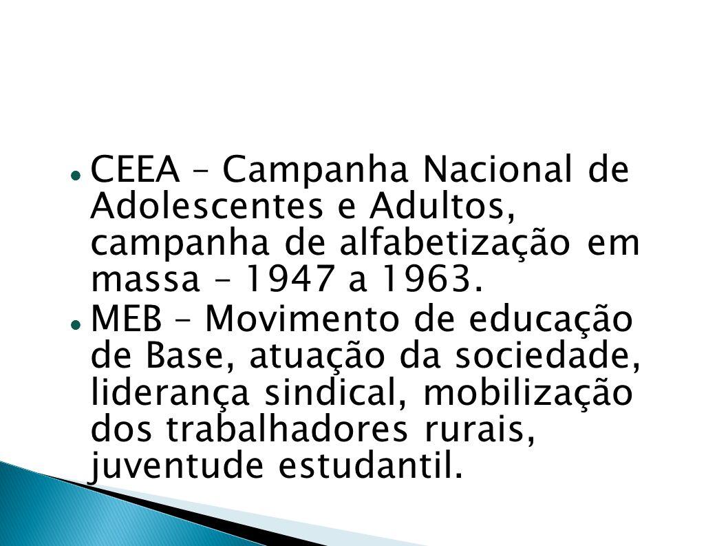 CEEA – Campanha Nacional de Adolescentes e Adultos, campanha de alfabetização em massa – 1947 a 1963.
