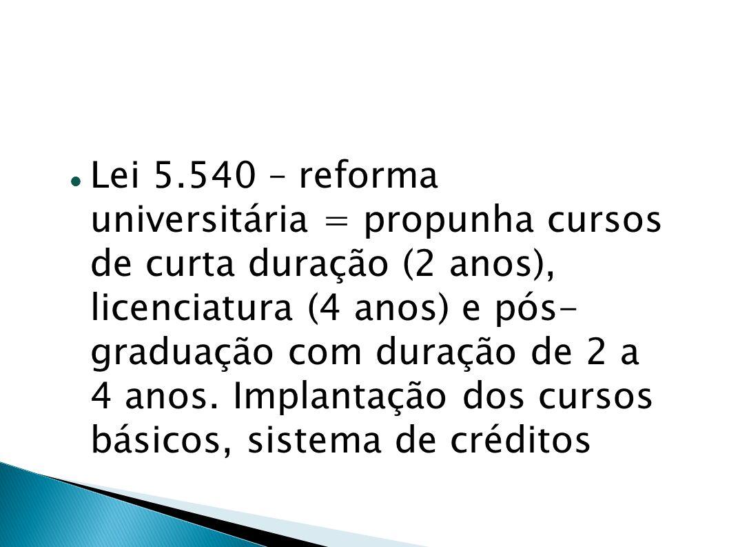 Lei 5.540 – reforma universitária = propunha cursos de curta duração (2 anos), licenciatura (4 anos) e pós- graduação com duração de 2 a 4 anos.