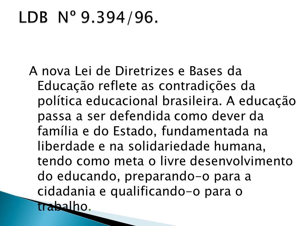 LDB Nº 9.394/96.