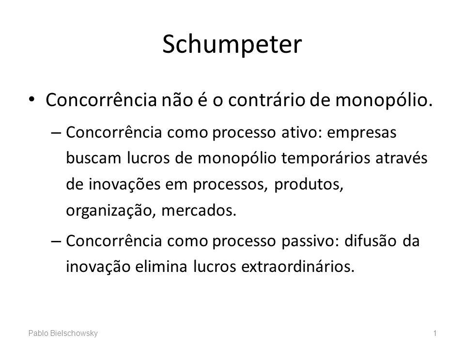 Schumpeter Concorrência não é o contrário de monopólio.