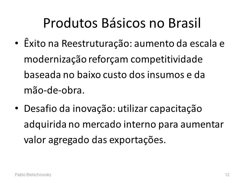 Produtos Básicos no Brasil
