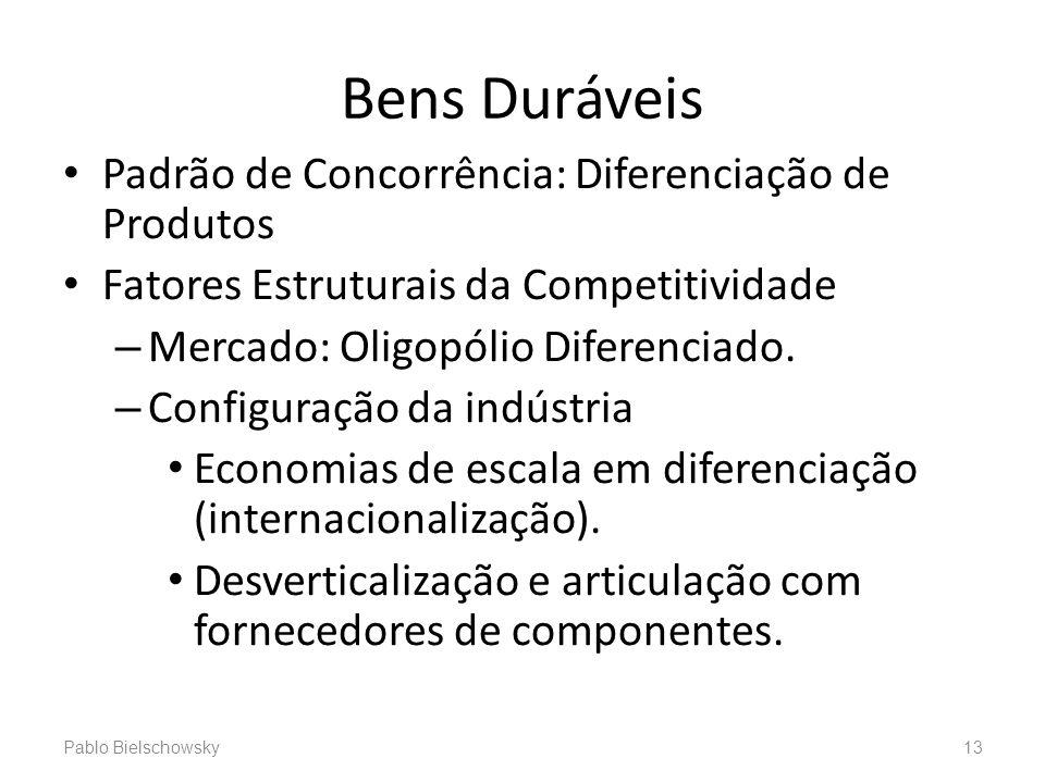 Bens Duráveis Padrão de Concorrência: Diferenciação de Produtos