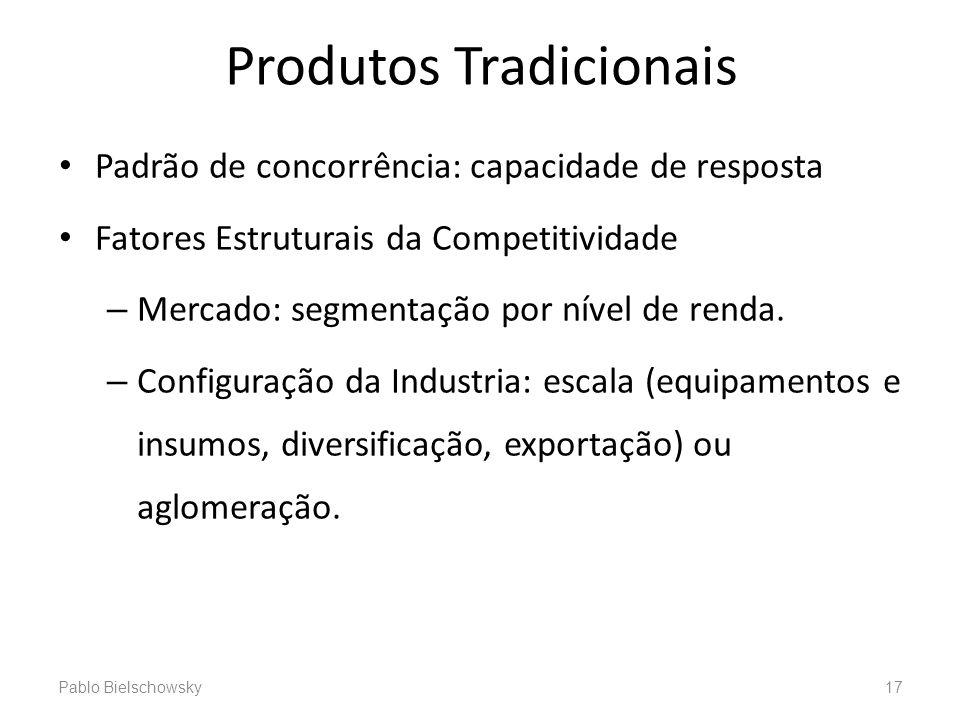 Produtos Tradicionais