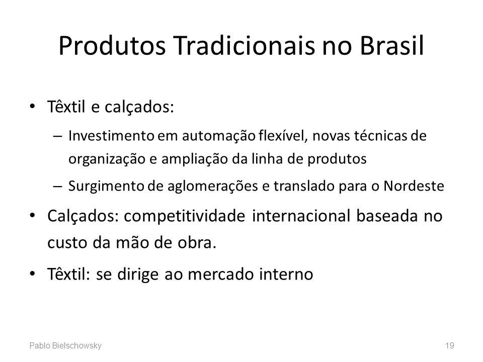 Produtos Tradicionais no Brasil