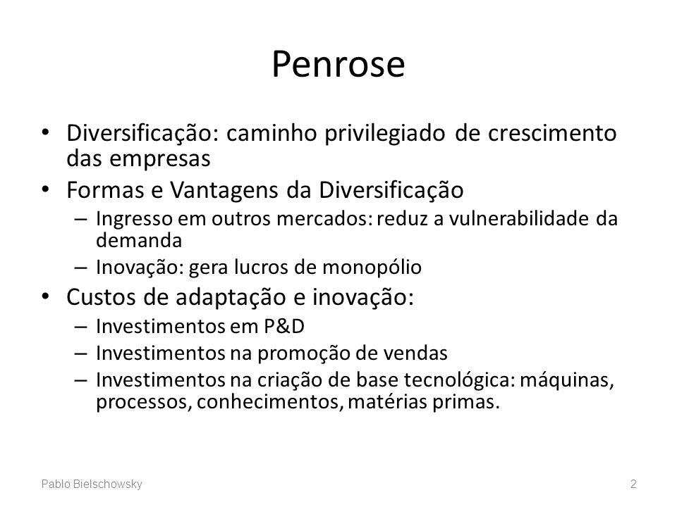 Penrose Diversificação: caminho privilegiado de crescimento das empresas. Formas e Vantagens da Diversificação.