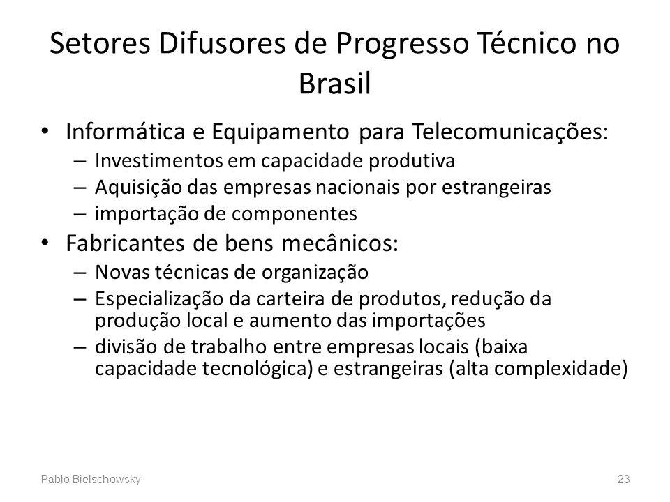 Setores Difusores de Progresso Técnico no Brasil