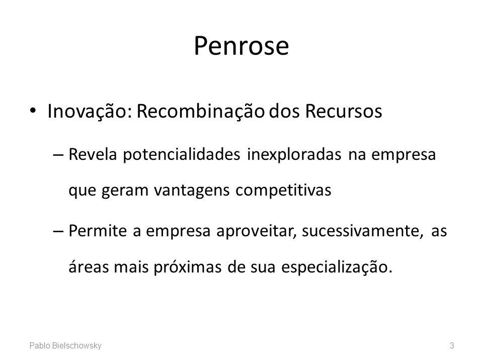 Penrose Inovação: Recombinação dos Recursos