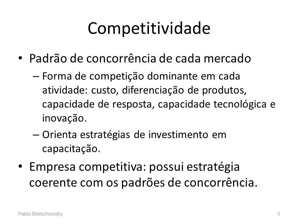 Competitividade Padrão de concorrência de cada mercado