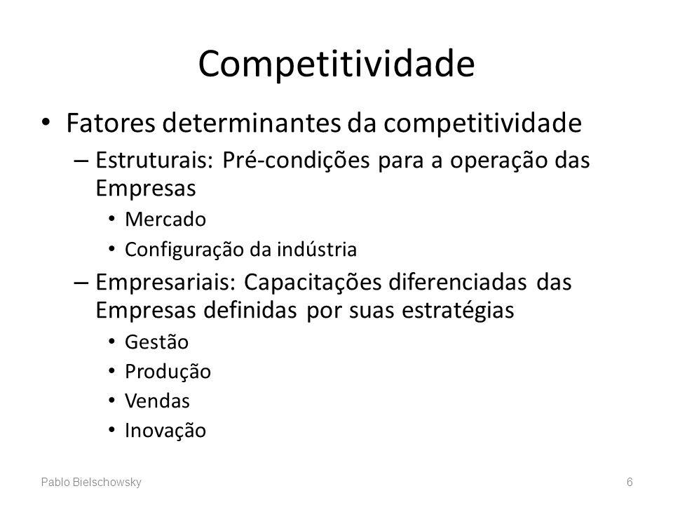Competitividade Fatores determinantes da competitividade