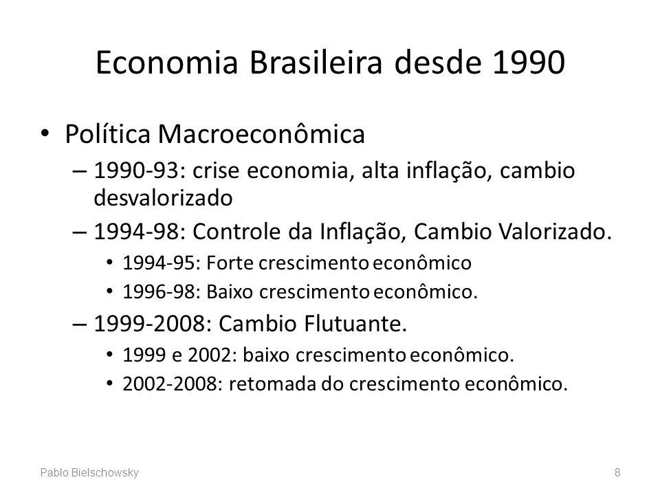 Economia Brasileira desde 1990