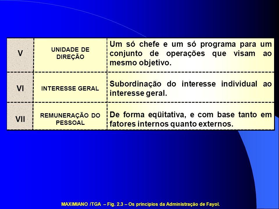 REMUNERAÇÃO DO PESSOAL