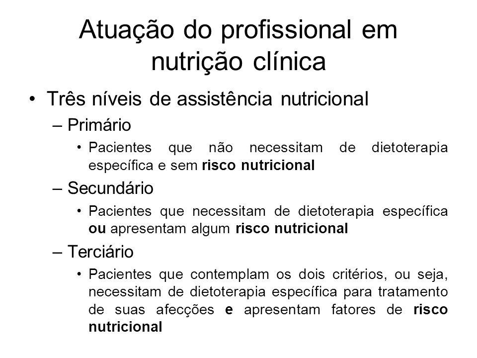 Atuação do profissional em nutrição clínica